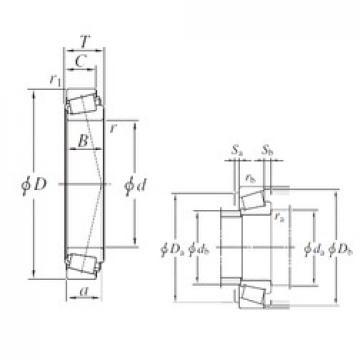 244,475 mm x 381 mm x 76,2 mm  KOYO EE126097/126150 Rolamentos de rolos gravados